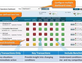 Compuware Measures the Ways Your Web Can Let You Down