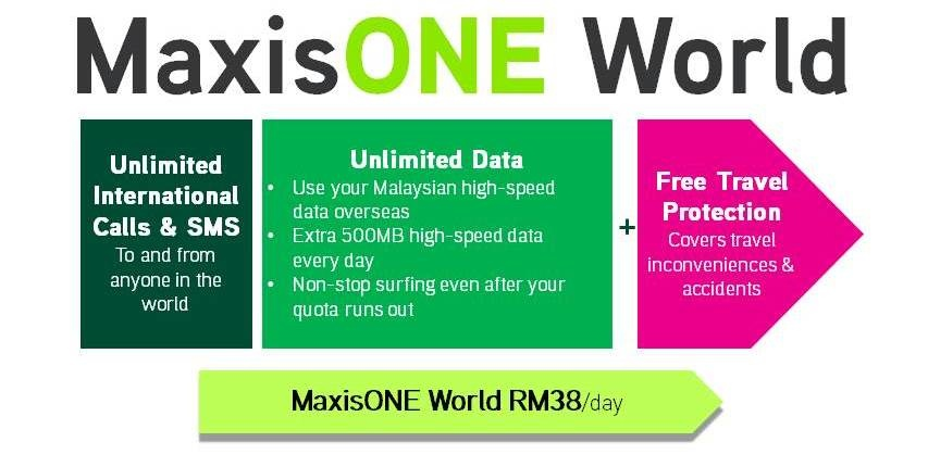 Travelling overseas? Wherever you go, MaxisONE plan now goes