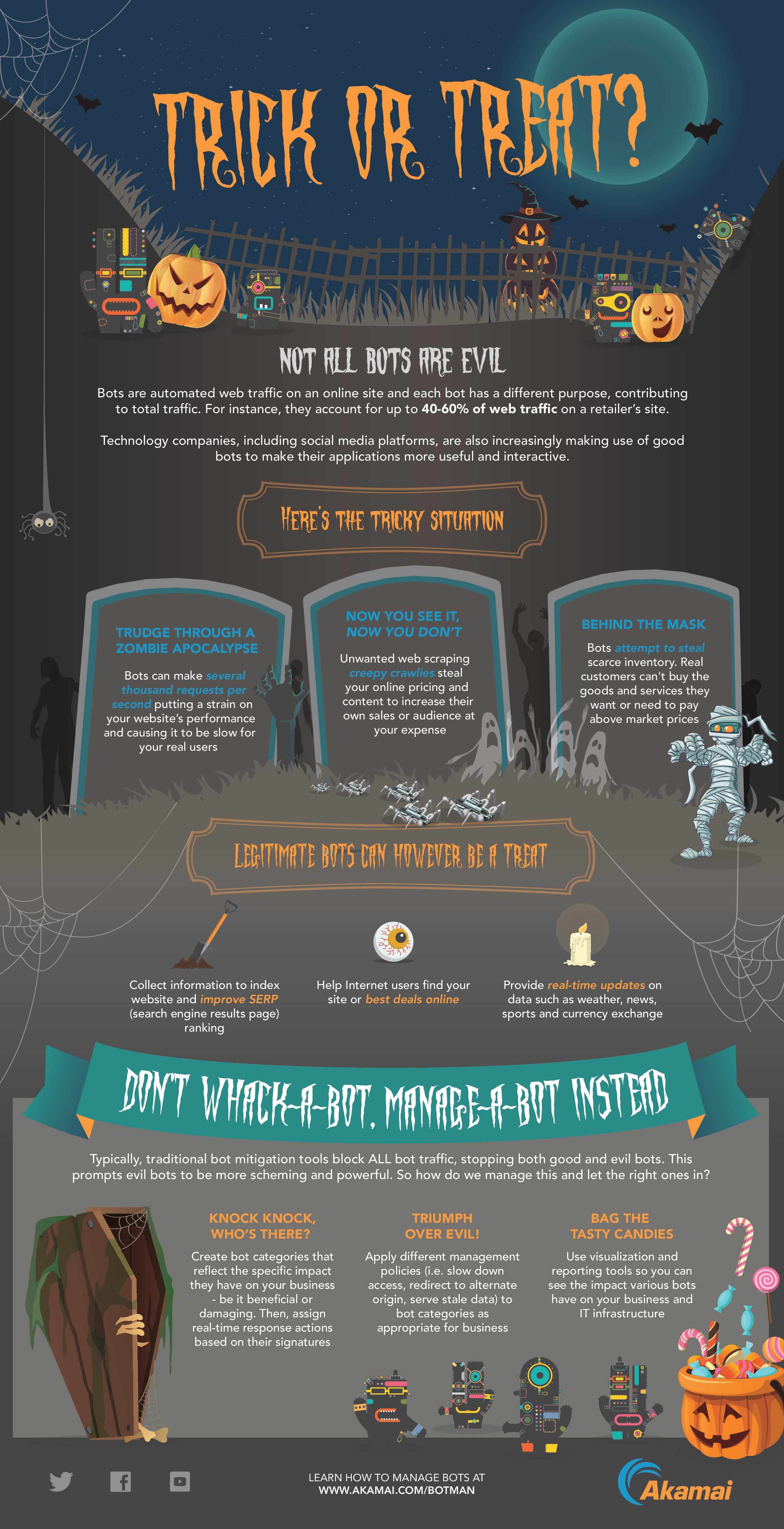 akamai-infographic-trick-or-treat_not-all-bots-are-evil-page-0