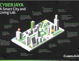 Cyberview Dan VADS Lyfe Bekerjasama Untuk Pelaksanaan Sistem Analisis Dan Pengecaman Trafik Pintar Di Cyberjaya