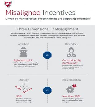 Misaligned infographic