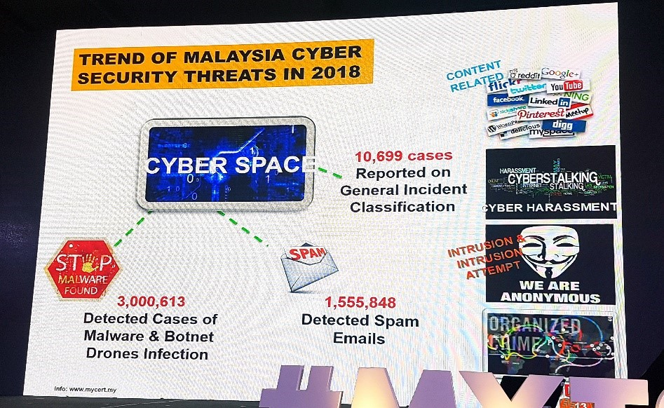 Cyber Security Malaysia at MYNIC's conference: Have You Been