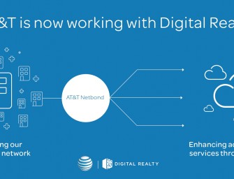 AT&T boosts colocation footprint by joining forces with Digital Realty