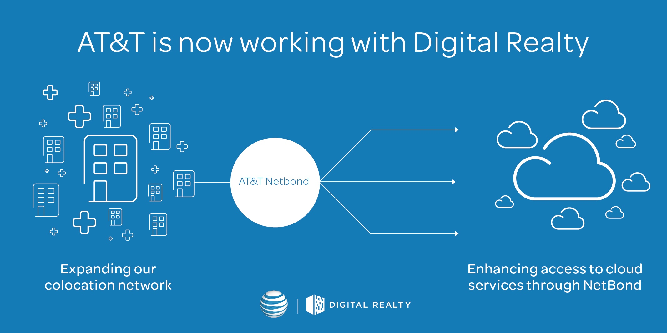 At&t Quote At&t Boosts Colocation Footprintjoining Forces With Digital
