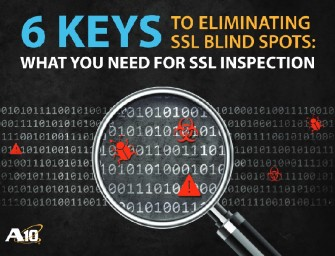 E-BOOK: 6 Keys to Eliminating SSL Blindspots