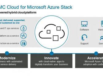 Dell EMC Unveils New Cloud Platform for Microsoft Azure Stack