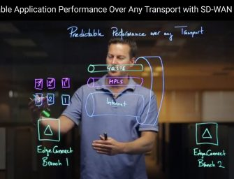 Predictable app performance over any network transport
