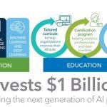 SAS announces $1 Billion investment in Artificial Intelligence (AI)