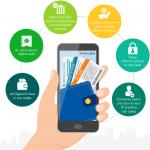 Thales launches Gemalto Digital ID Wallet